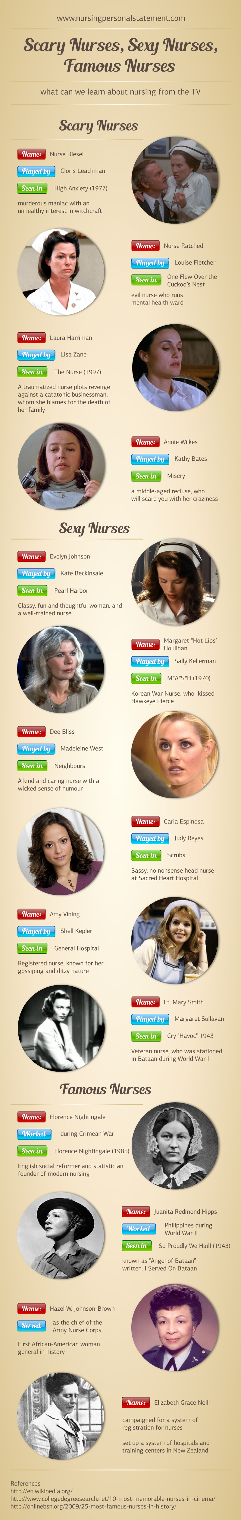 famous nurses infographic what we learn about nursing from the tv